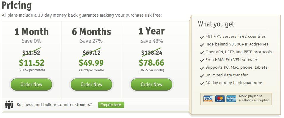 hidemyass prices, hidemyass packages, hidemyass premium
