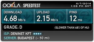 hidemyass speed test with Open VPN