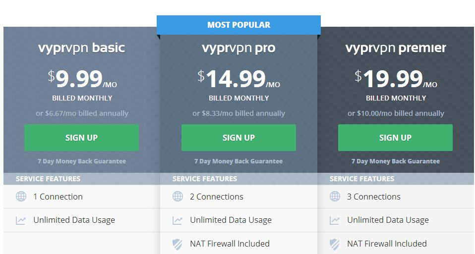 vyprvpn prices, paid vyprvpn, premium vyprvpn