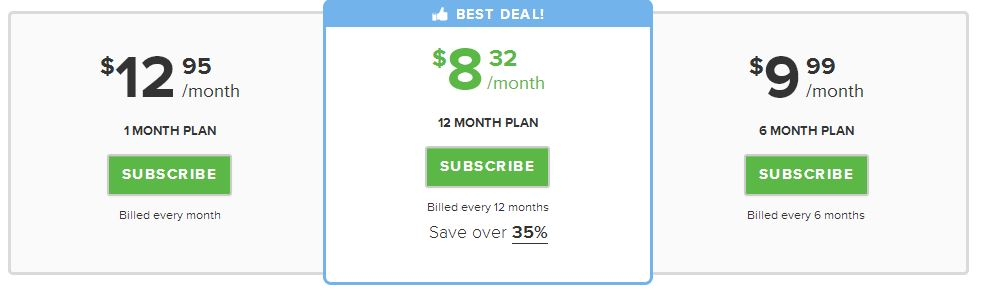 Express VPN Pricing Plans